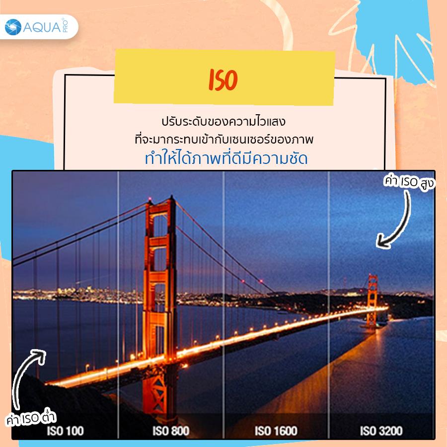 GoPro 9 ถ่ายรูป ISO